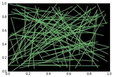 Creating illuminated lines - Fedor Baart - Deltares Public Wiki
