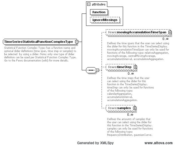 02 Time Series Display Configuration - DELFT-FEWS Documentation
